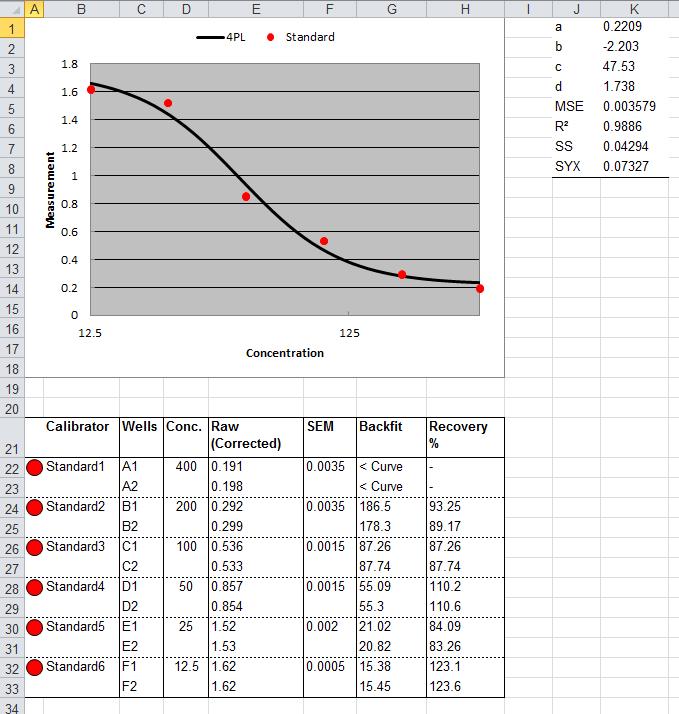 Excel Export - MyAssays